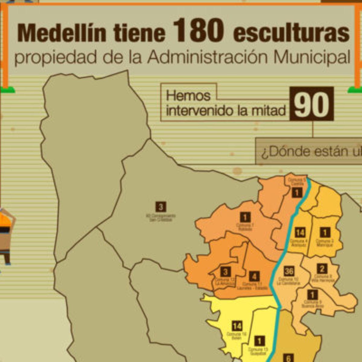 conservación patrimonio escultórico de Medellín